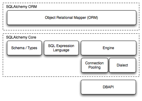 a paper on object orientated approach in computing and programming Object oriented programming c++ pdf notes ioe notes of object oriented programming (oop) in c++ for computer and electronics engineering the pdf note includes.